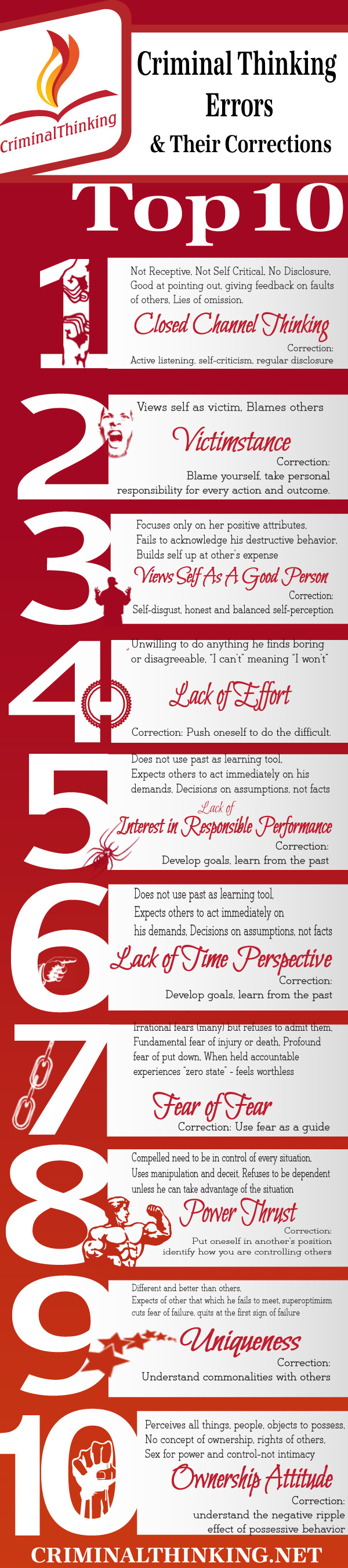 top ten thinking errors infographic