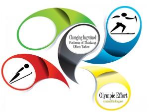 pin olympic